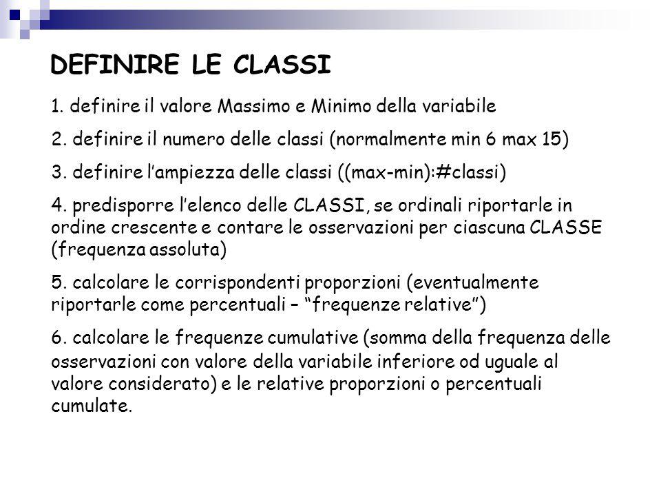 DEFINIRE LE CLASSI 1. definire il valore Massimo e Minimo della variabile 2. definire il numero delle classi (normalmente min 6 max 15) 3. definire l'