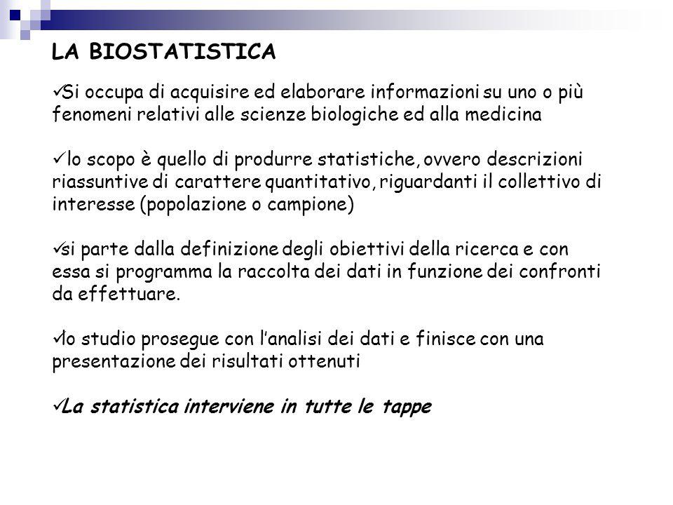 DATI sono il materiale di base della statistica.