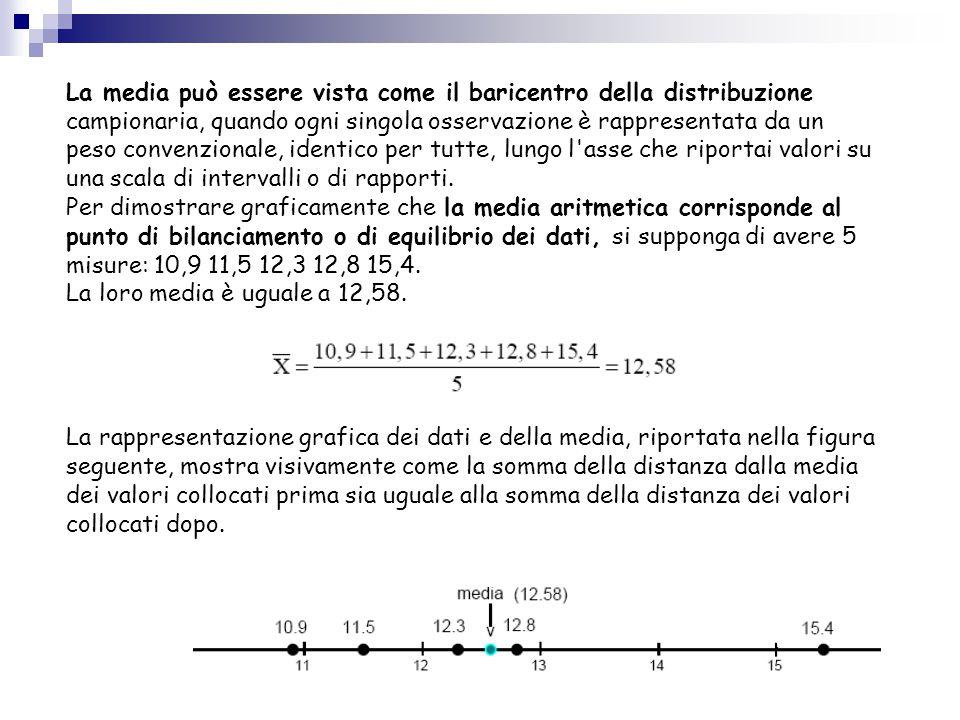 La media può essere vista come il baricentro della distribuzione campionaria, quando ogni singola osservazione è rappresentata da un peso convenzional