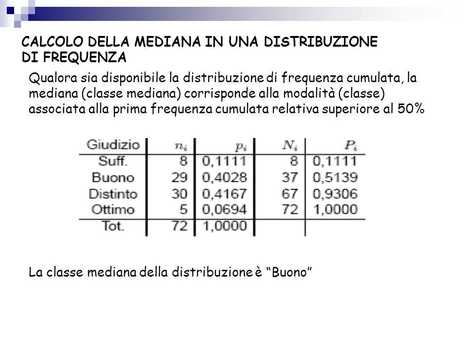 CALCOLO DELLA MEDIANA IN UNA DISTRIBUZIONE DI FREQUENZA Qualora sia disponibile la distribuzione di frequenza cumulata, la mediana (classe mediana) co