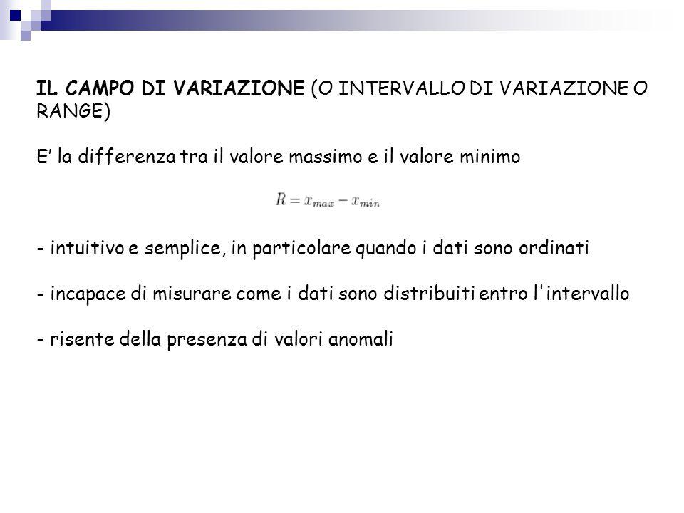 IL CAMPO DI VARIAZIONE (O INTERVALLO DI VARIAZIONE O RANGE) E' la differenza tra il valore massimo e il valore minimo - intuitivo e semplice, in parti