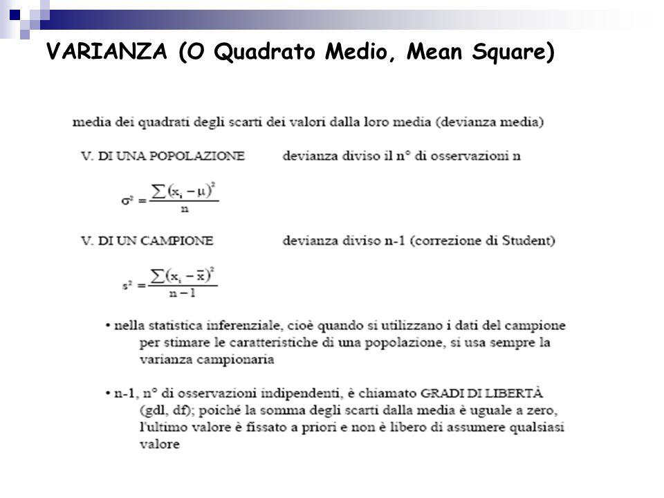 VARIANZA (O Quadrato Medio, Mean Square)