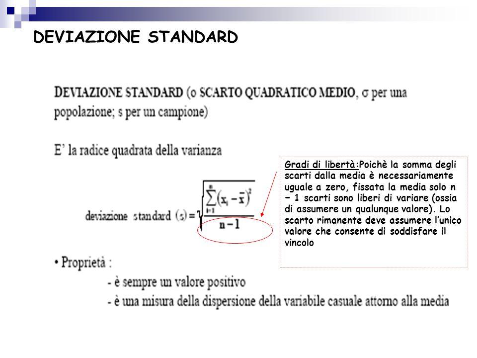 DEVIAZIONE STANDARD Gradi di libertà:Poichè la somma degli scarti dalla media è necessariamente uguale a zero, fissata la media solo n − 1 scarti sono