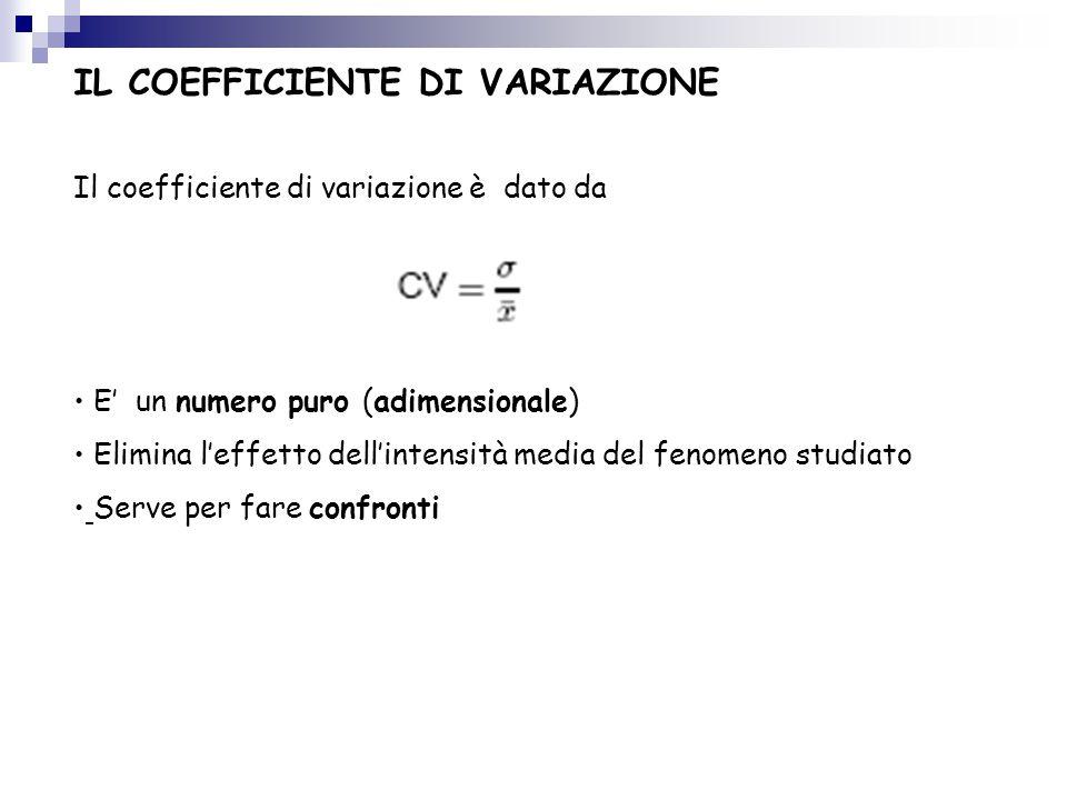 Il coefficiente di variazione è dato da E' un numero puro (adimensionale) Elimina l'effetto dell'intensità media del fenomeno studiato Serve per fare