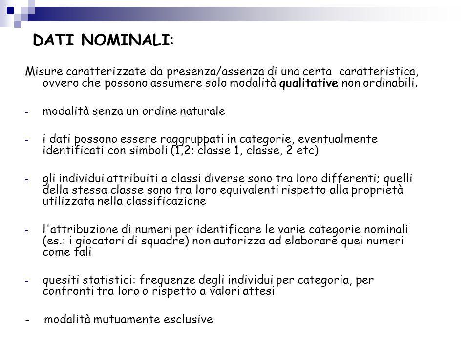 I dati nominali che possono assumere solo due valori distinti sono chiamati DICOTOMICI Es: sesso, stato civile, fumatore/non fumatore….