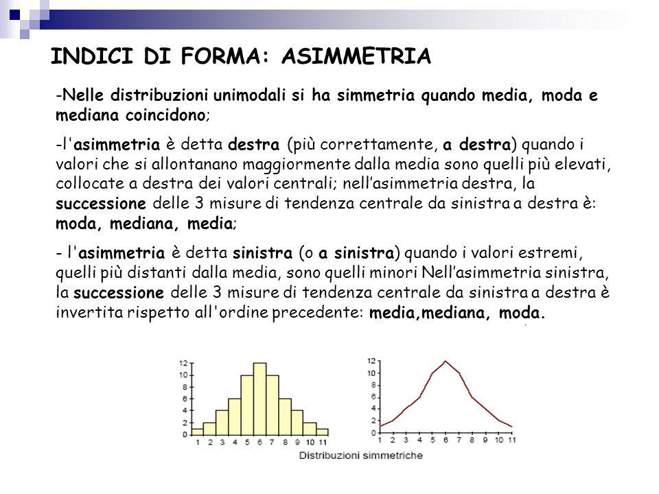 -Nelle distribuzioni unimodali si ha simmetria quando media, moda e mediana coincidono; -l'asimmetria è detta destra (più correttamente, a destra) qua