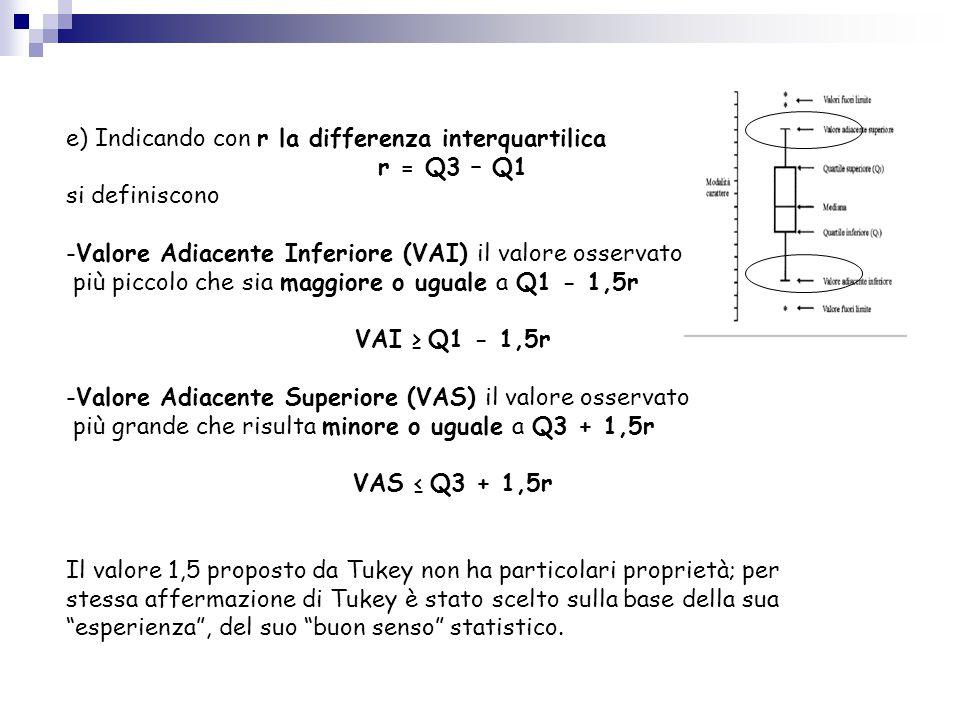e) Indicando con r la differenza interquartilica r = Q3 – Q1 si definiscono -Valore Adiacente Inferiore (VAI) il valore osservato più piccolo che sia