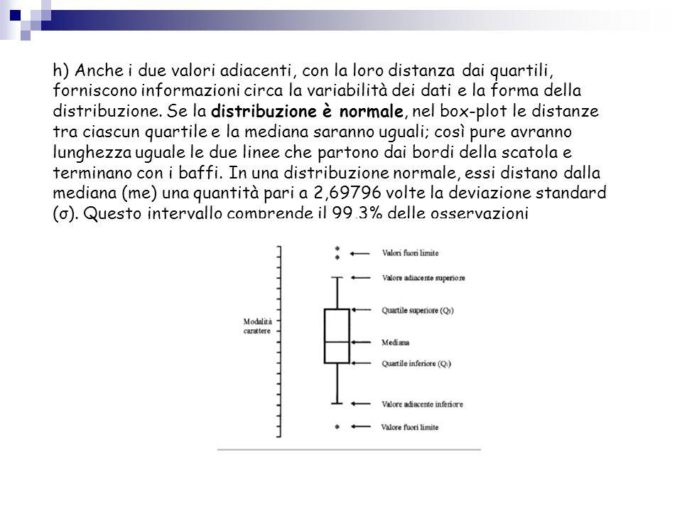 h) Anche i due valori adiacenti, con la loro distanza dai quartili, forniscono informazioni circa la variabilità dei dati e la forma della distribuzio