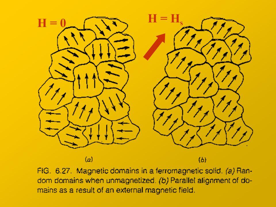 Radioattività: tempo di dimezzamento Magnetizzazione: tempo di rilassamento,  M t = M 0 e -t / 