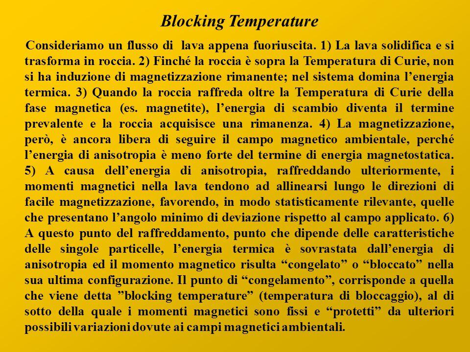 Blocking Temperature Consideriamo un flusso di lava appena fuoriuscita.
