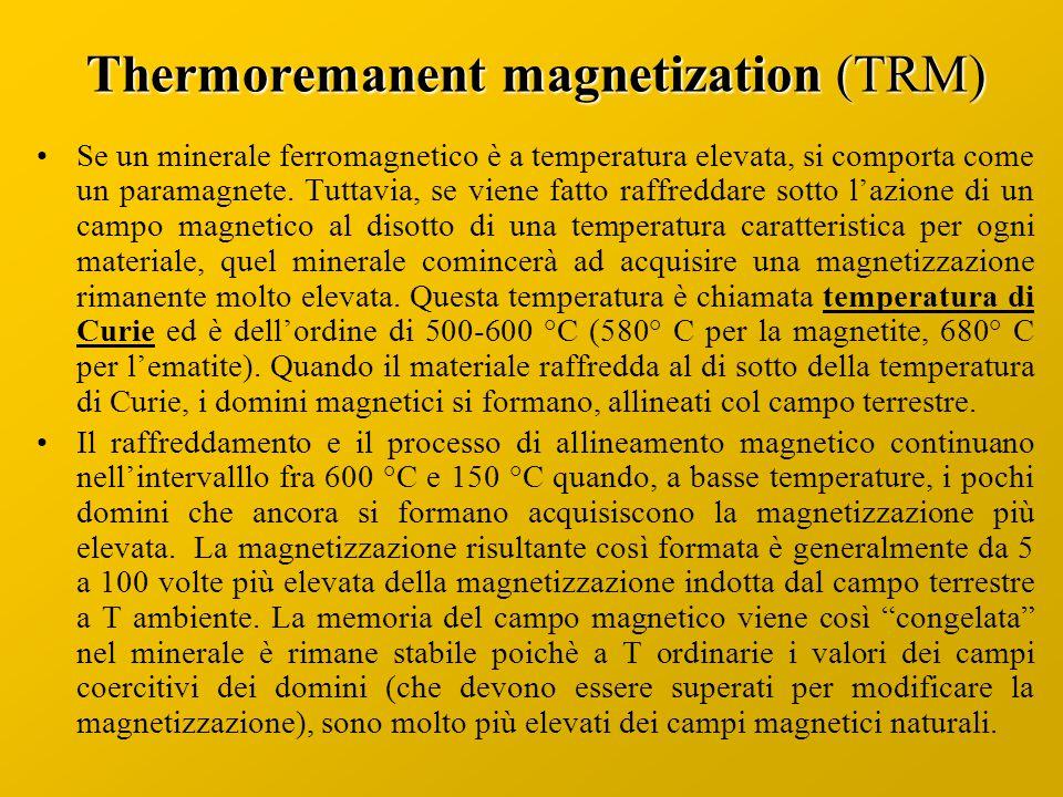 Thermoremanent magnetization (TRM) Se un minerale ferromagnetico è a temperatura elevata, si comporta come un paramagnete.
