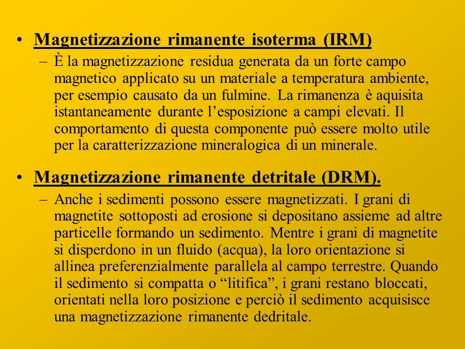 Magnetizzazione rimanente isoterma (IRM) –È la magnetizzazione residua generata da un forte campo magnetico applicato su un materiale a temperatura ambiente, per esempio causato da un fulmine.