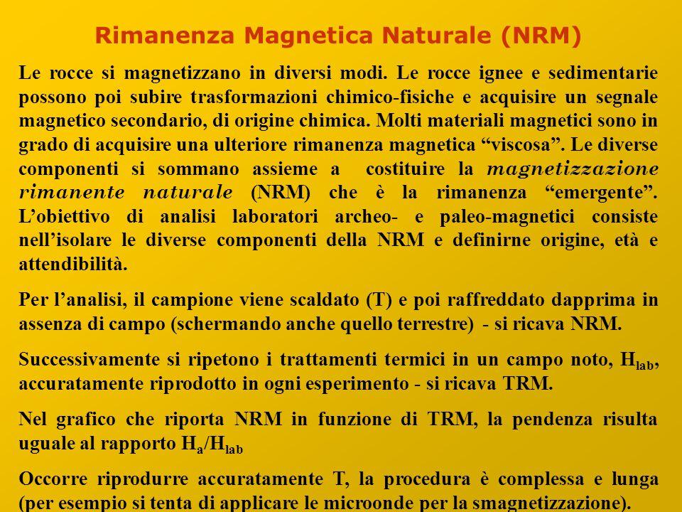 Rimanenza Magnetica Naturale (NRM) Le rocce si magnetizzano in diversi modi.
