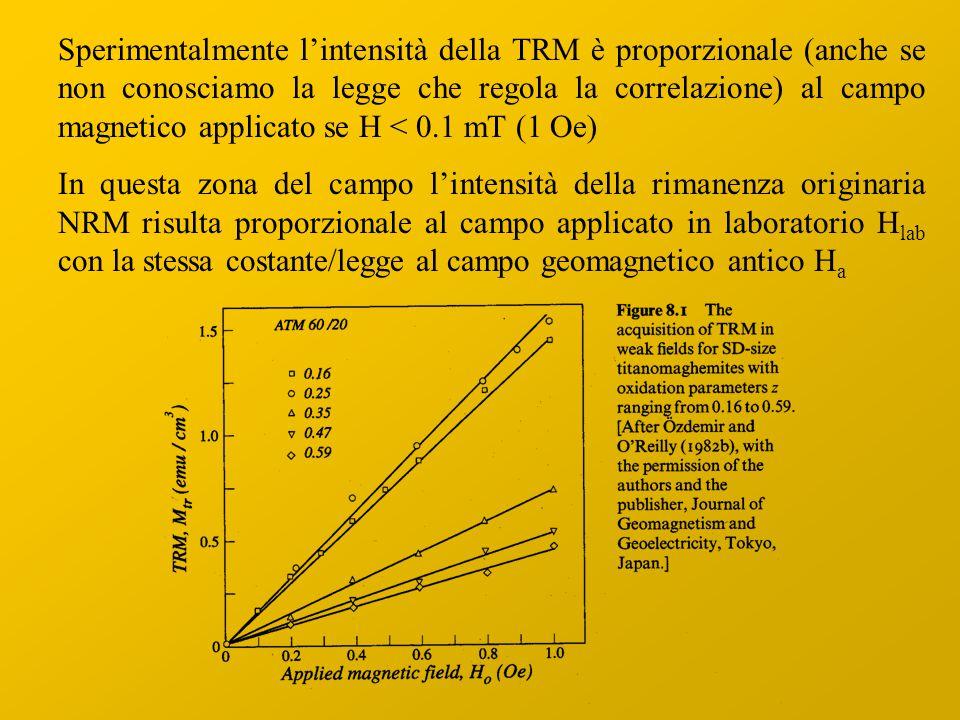 Sperimentalmente l'intensità della TRM è proporzionale (anche se non conosciamo la legge che regola la correlazione) al campo magnetico applicato se H < 0.1 mT (1 Oe) In questa zona del campo l'intensità della rimanenza originaria NRM risulta proporzionale al campo applicato in laboratorio H lab con la stessa costante/legge al campo geomagnetico antico H a