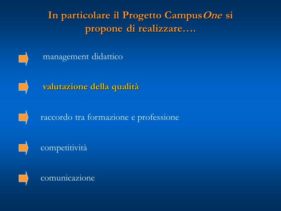 In particolare il Progetto CampusOne si propone di realizzare….