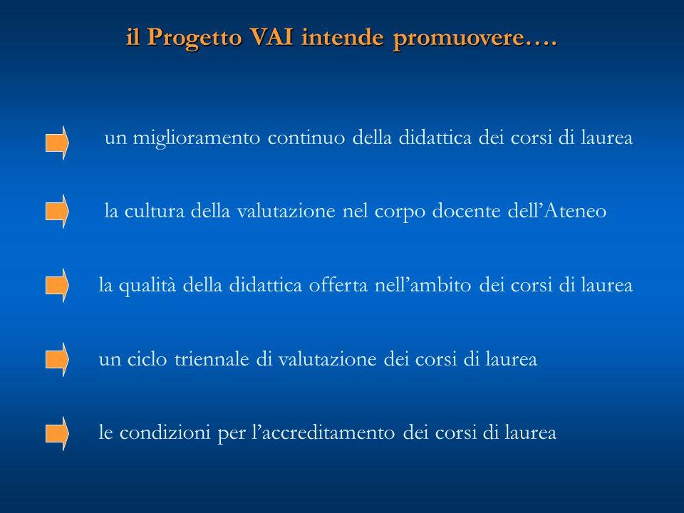 il Progetto VAI intende promuovere….