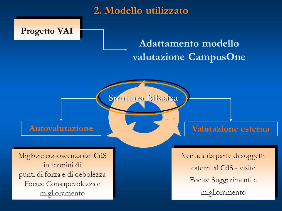Progetto VAI 2.