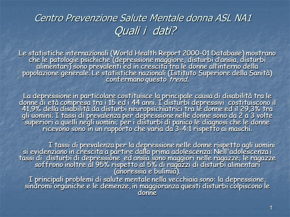 1 Centro Prevenzione Salute Mentale donna ASL NA1 Quali i dati.