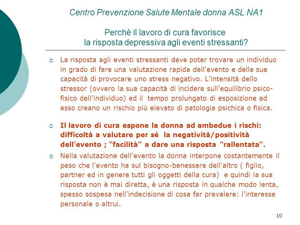 10 Centro Prevenzione Salute Mentale donna ASL NA1 Perchè il lavoro di cura favorisce la risposta depressiva agli eventi stressanti.