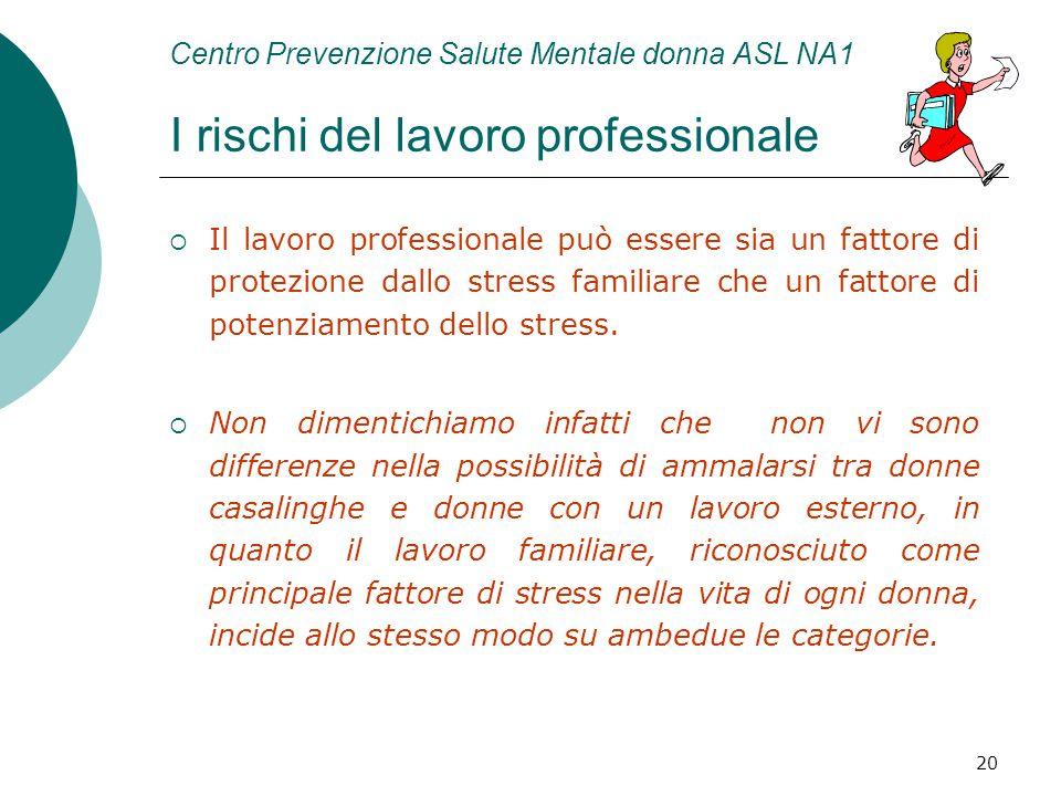 20 Centro Prevenzione Salute Mentale donna ASL NA1 I rischi del lavoro professionale  Il lavoro professionale può essere sia un fattore di protezione dallo stress familiare che un fattore di potenziamento dello stress.