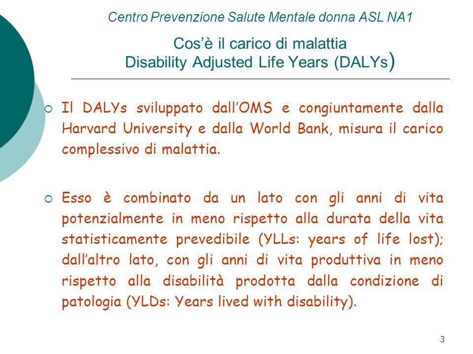 3 Centro Prevenzione Salute Mentale donna ASL NA1 Cos'è il carico di malattia Disability Adjusted Life Years (DALYs )  Il DALYs sviluppato dall'OMS e congiuntamente dalla Harvard University e dalla World Bank, misura il carico complessivo di malattia.