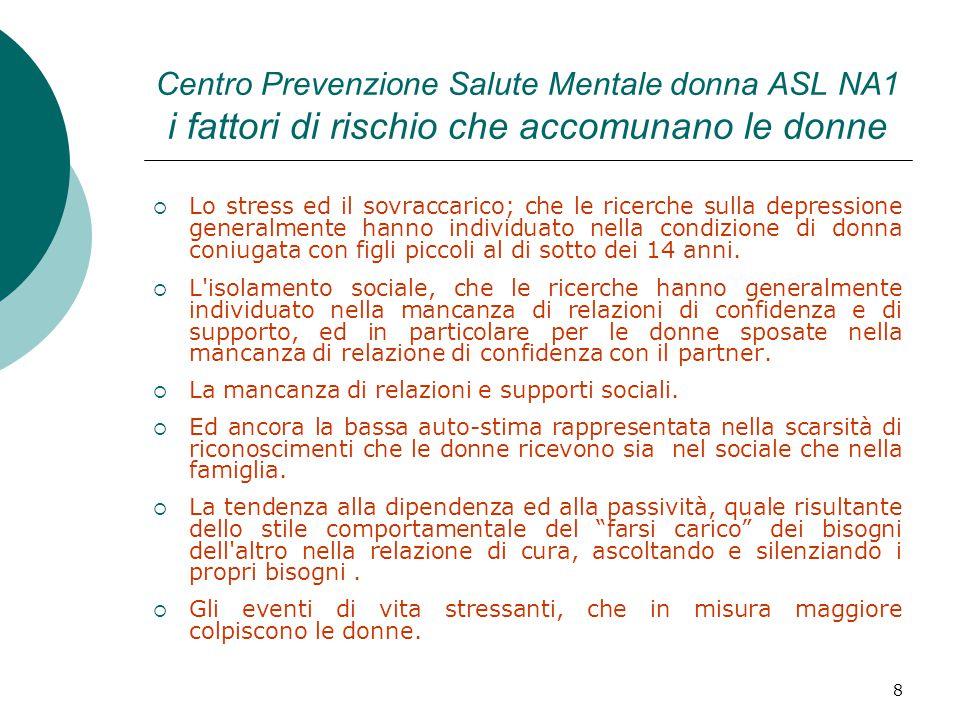 9 Centro Prevenzione Salute Mentale donna ASL NA1 Un rischio per la salute della donna: la rinuncia alla cura di sè  Fare per altri come fare per sè: sovrapporre e fondere gli interessi degli altri con i propri.