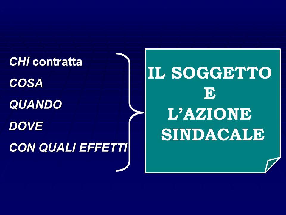 L'associazionismo sindacale in Italia  Una domanda preliminare rispetto all'analisi giuridica della fonte contrattuale Chi stipula i C.C.N.L.