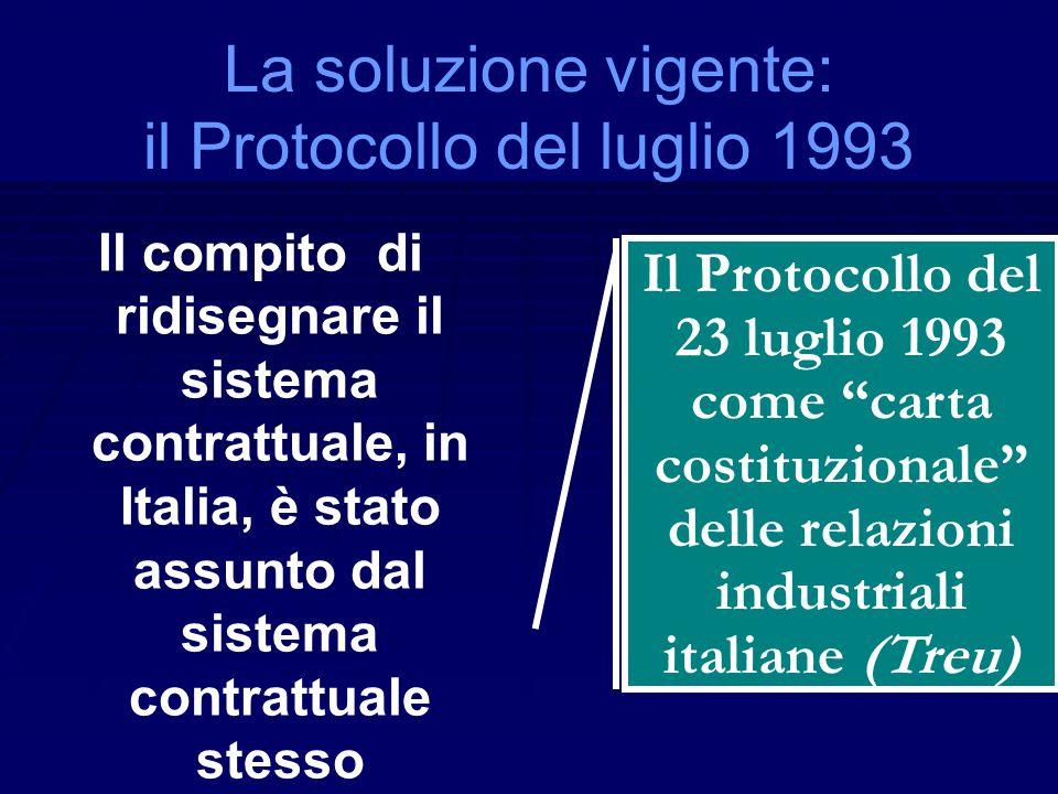 Fino alla prima metà degli anni '80  Contesto di crisi, calo delle tensioni rivendicative e ricentralizzazione  Le politiche dei redditi e di conten