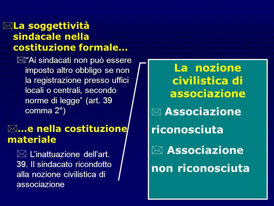 PRINCIPIO COSTITUZIONALE (art.