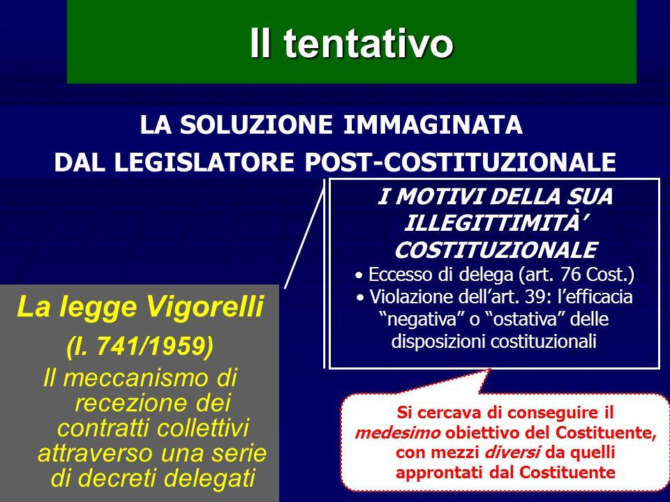 Le ragioni della mancata attuazione dell'art. 39 1. 1. Timori di ingerenza statuali nella vita associativa interna   Controlli sulla democraticità;