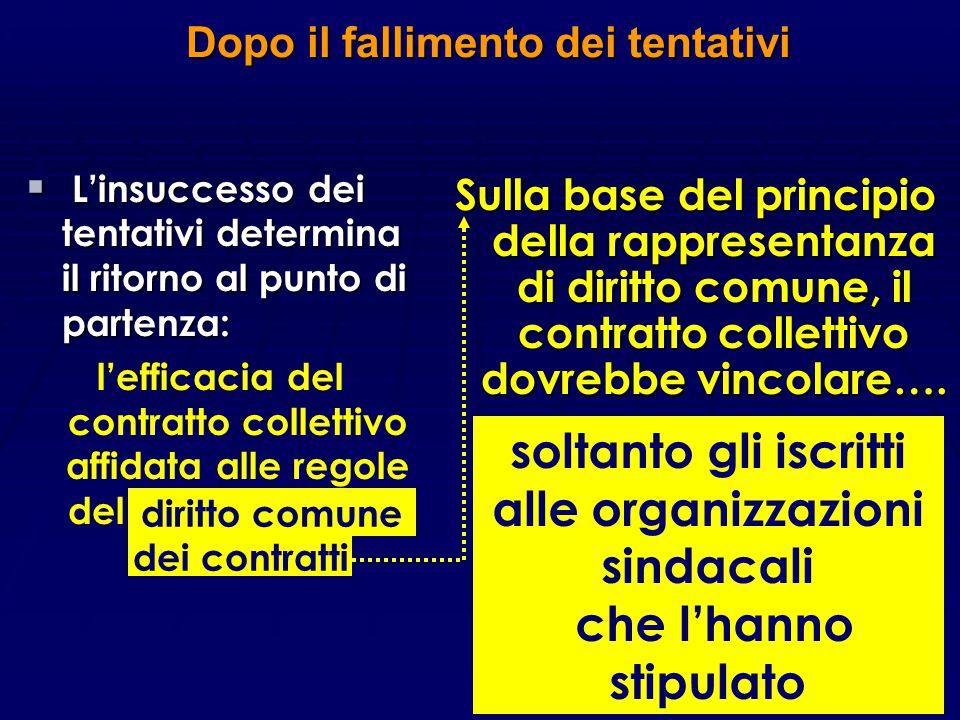 II tentativo La legge Vigorelli (l. 741/1959) Il meccanismo di recezione dei contratti collettivi attraverso una serie di decreti delegati LA SOLUZION