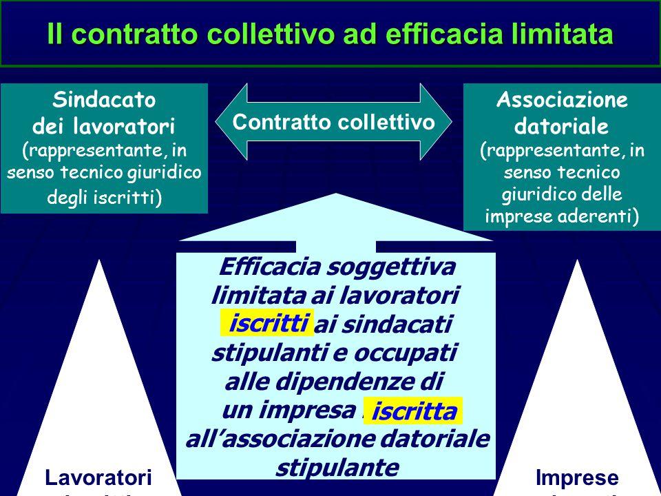 Dopo il fallimento dei tentativi  L'insuccesso dei tentativi determina il ritorno al punto di partenza: l'efficacia del contratto collettivo affidata