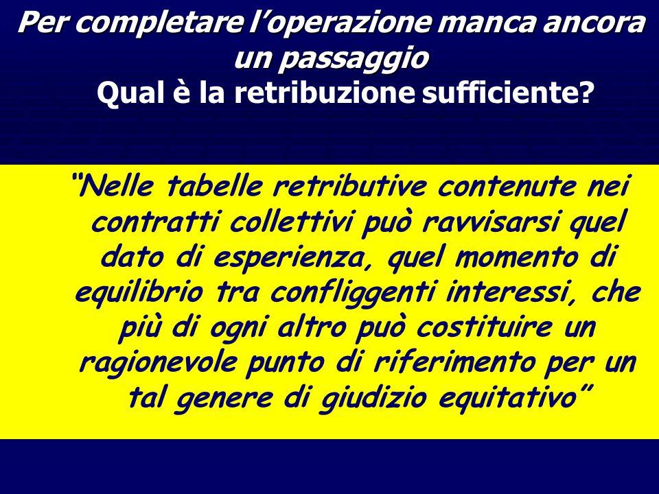 PRINCIPIO COSTITUZIONALE (art. 36) La retribuzione deve essere proporzionata e sufficiente Rapporto di lavoro Rapporto di lavoro Rapporto di lavoro In