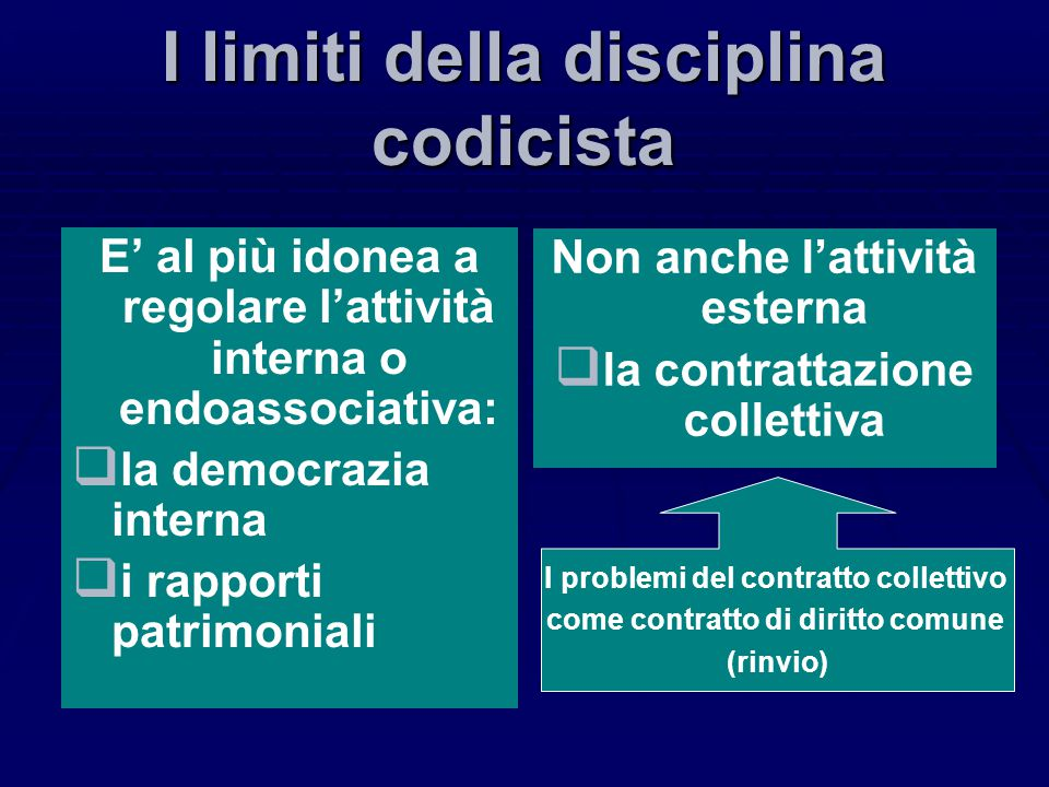 I problemi della efficacia oggettiva del contratto collettivo di diritto comune Le diverse soluzioni prospettate 1.