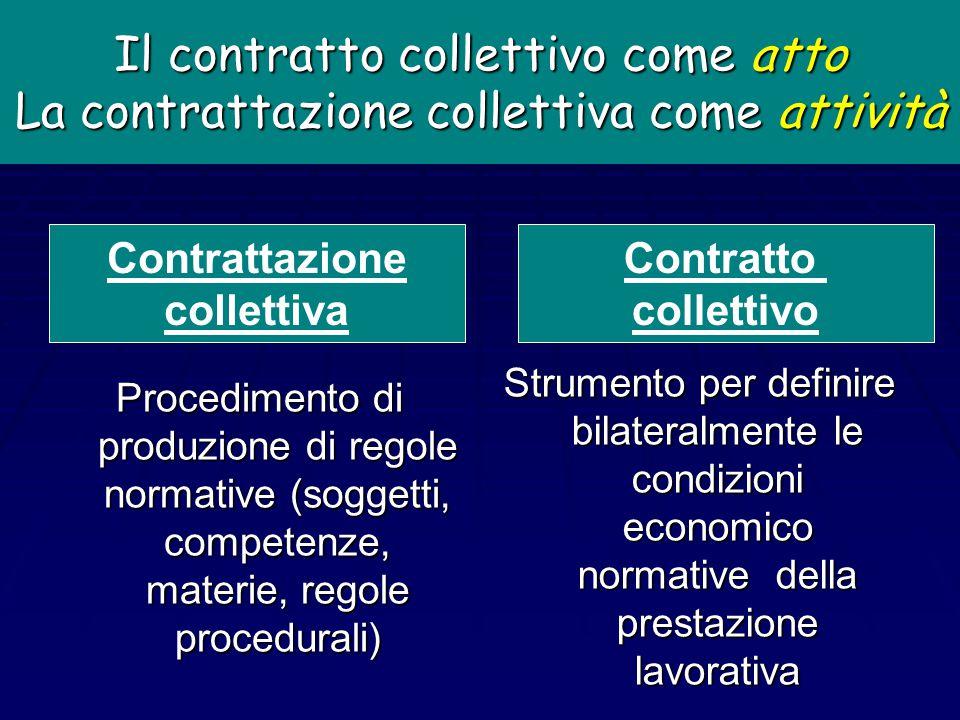 Il presupposto fondamentale del sistema di coordinamento delineato dal Protocollo del 1993 Il coordinamento tra livelli presuppone il coordinamento tra i soggetti protagonisti ai diversi livelli tra livelli tra i soggetti