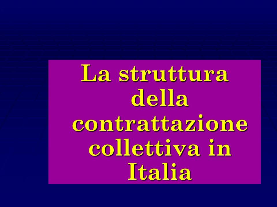 5) La tesi prevalente La soluzione dell inderogabilità del contratto collettivo basata sul combinato disposto di DUE norme del codice civile