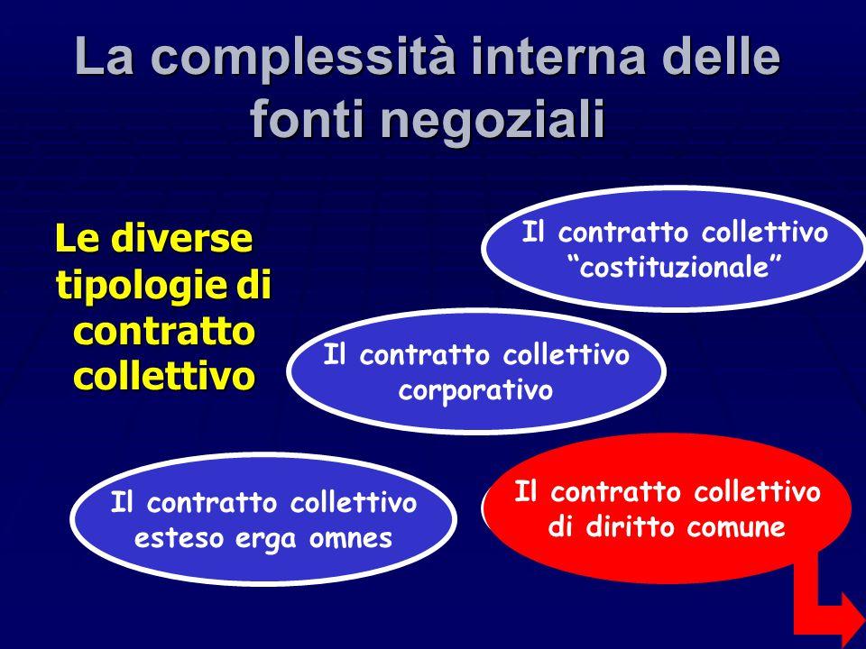 L'EFFICACIA SOGGETTIVA DEL CONTRATTO COLLETTIVO Perché - ad un secolo dopo le prime esperienze negoziali - l'efficacia soggettiva del contratto collettivo è ancora un problema.