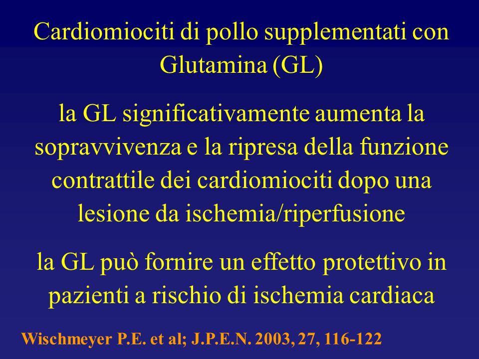 Wischmeyer P.E. et al; J.P.E.N. 2003, 27, 116-122 Cardiomiociti di pollo supplementati con Glutamina (GL) la GL significativamente aumenta la sopravvi