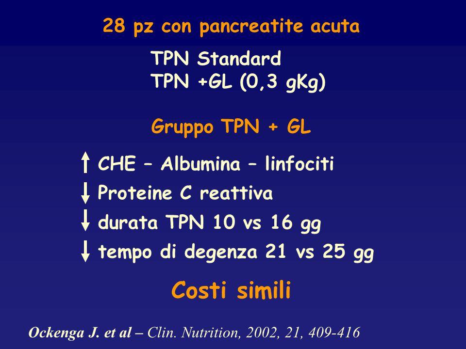 28 pz con pancreatite acuta TPN Standard TPN +GL (0,3 gKg) Gruppo TPN + GL CHE – Albumina – linfociti Proteine C reattiva durata TPN 10 vs 16 gg tempo