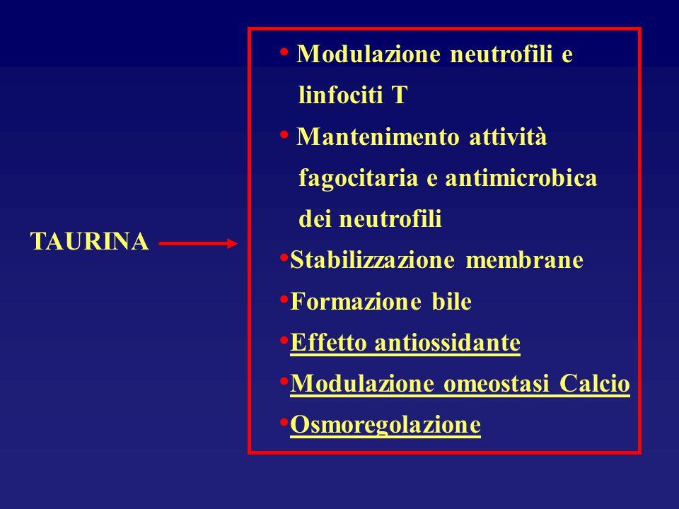 TAURINA Modulazione neutrofili e linfociti T Mantenimento attività fagocitaria e antimicrobica dei neutrofili Stabilizzazione membrane Formazione bile