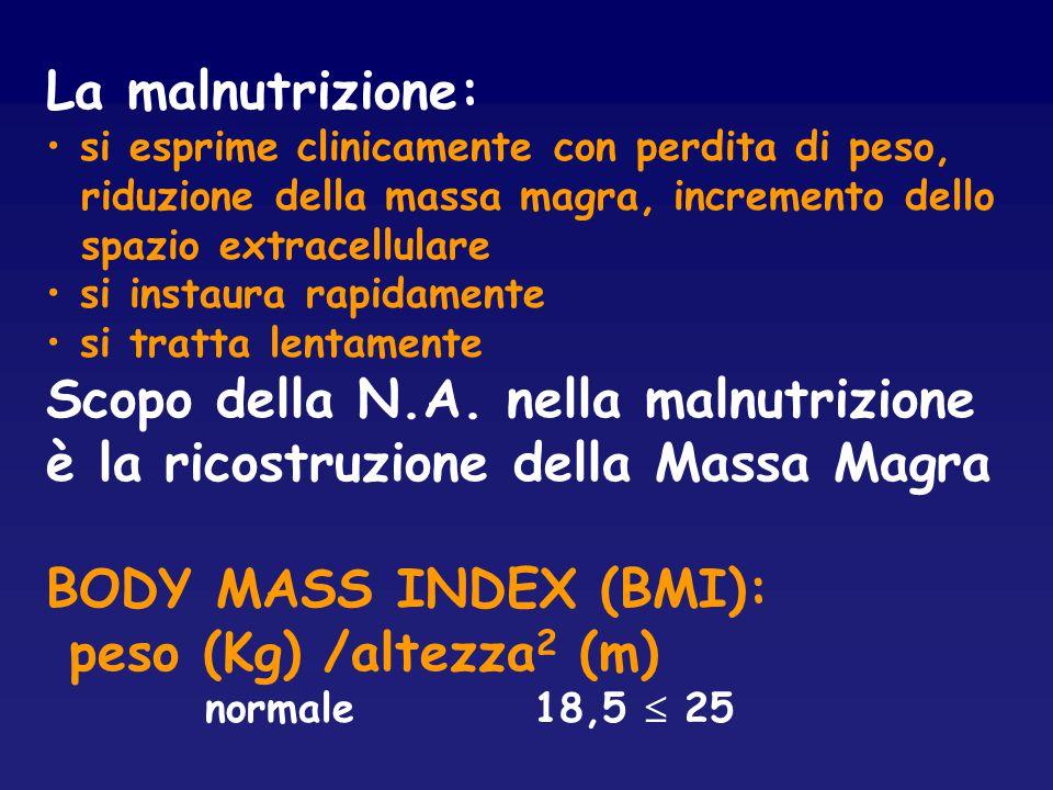 La malnutrizione: si esprime clinicamente con perdita di peso, riduzione della massa magra, incremento dello spazio extracellulare si instaura rapidam