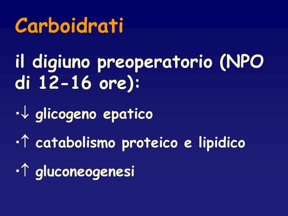 Carboidrati il digiuno preoperatorio (NPO di 12-16 ore):  glicogeno epatico  catabolismo proteico e lipidico  gluconeogenesi