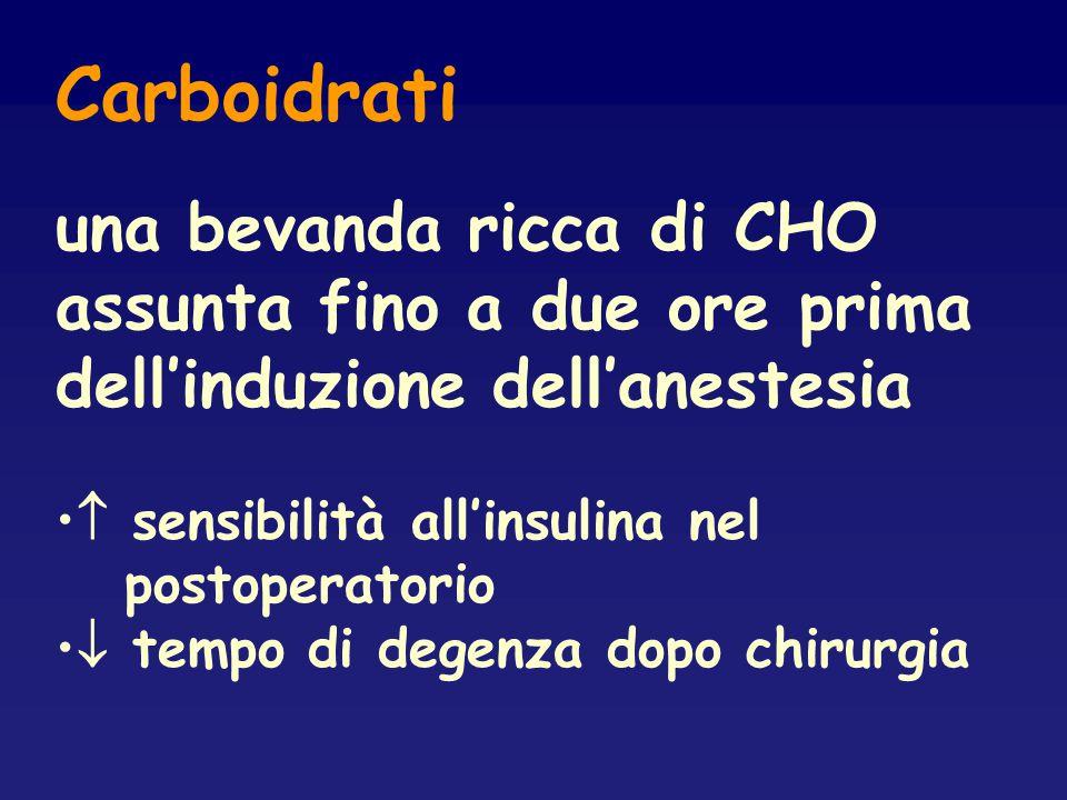 Carboidrati una bevanda ricca di CHO assunta fino a due ore prima dell'induzione dell'anestesia  sensibilità all'insulina nel postoperatorio  tempo