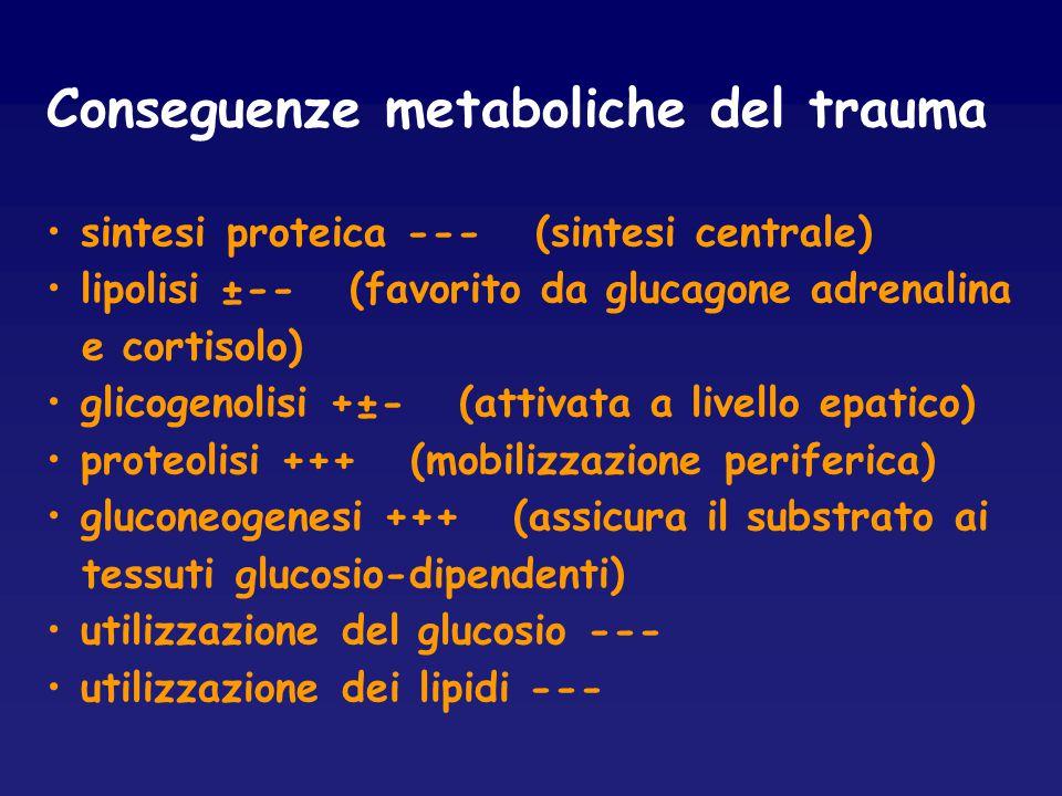 Conseguenze metaboliche del trauma sintesi proteica --- (sintesi centrale) lipolisi ±-- (favorito da glucagone adrenalina e cortisolo) glicogenolisi +