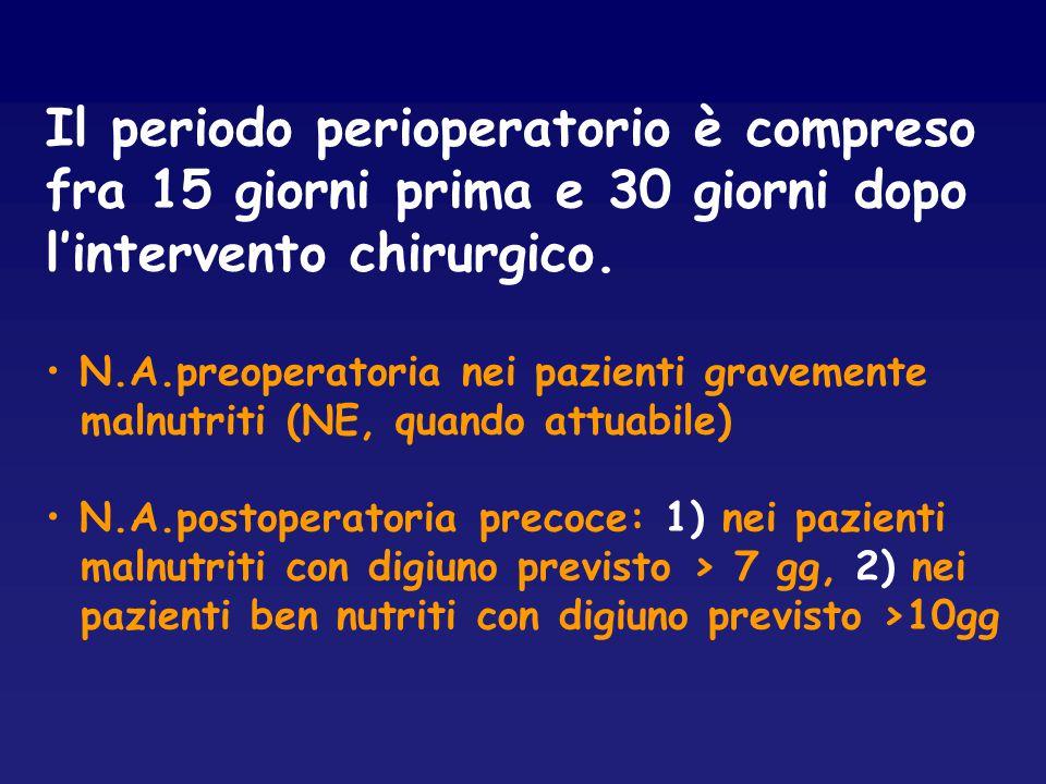 Il periodo perioperatorio è compreso fra 15 giorni prima e 30 giorni dopo l'intervento chirurgico. N.A.preoperatoria nei pazienti gravemente malnutrit