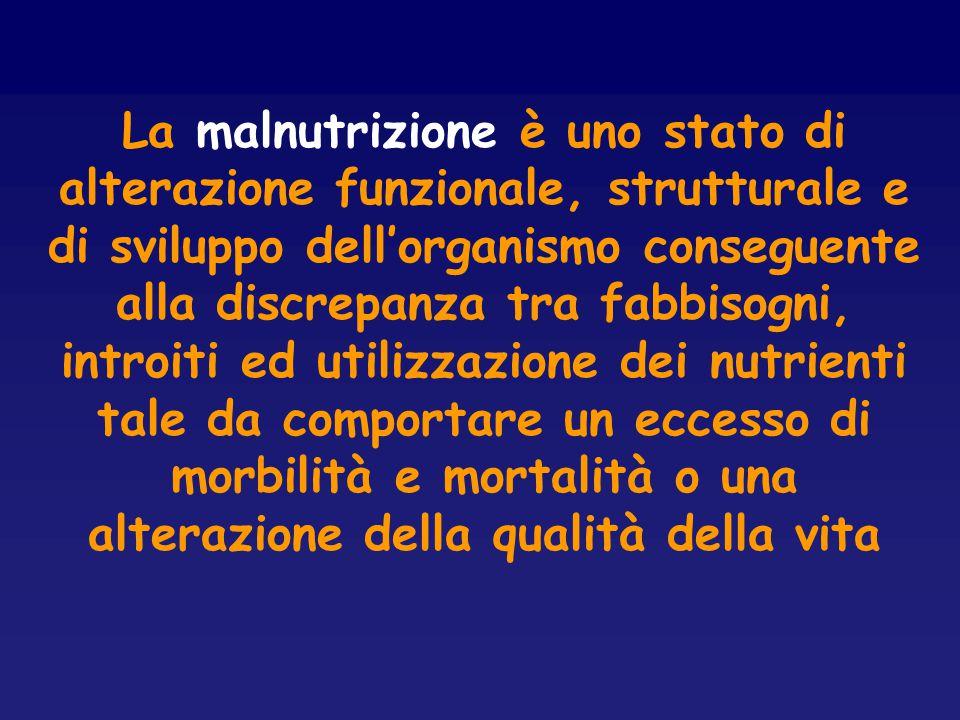 La malnutrizione è uno stato di alterazione funzionale, strutturale e di sviluppo dell'organismo conseguente alla discrepanza tra fabbisogni, introiti