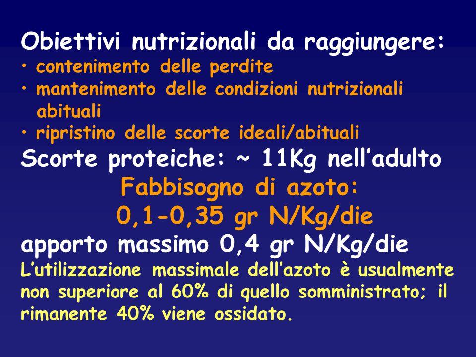 Obiettivi nutrizionali da raggiungere: contenimento delle perdite mantenimento delle condizioni nutrizionali abituali ripristino delle scorte ideali/a