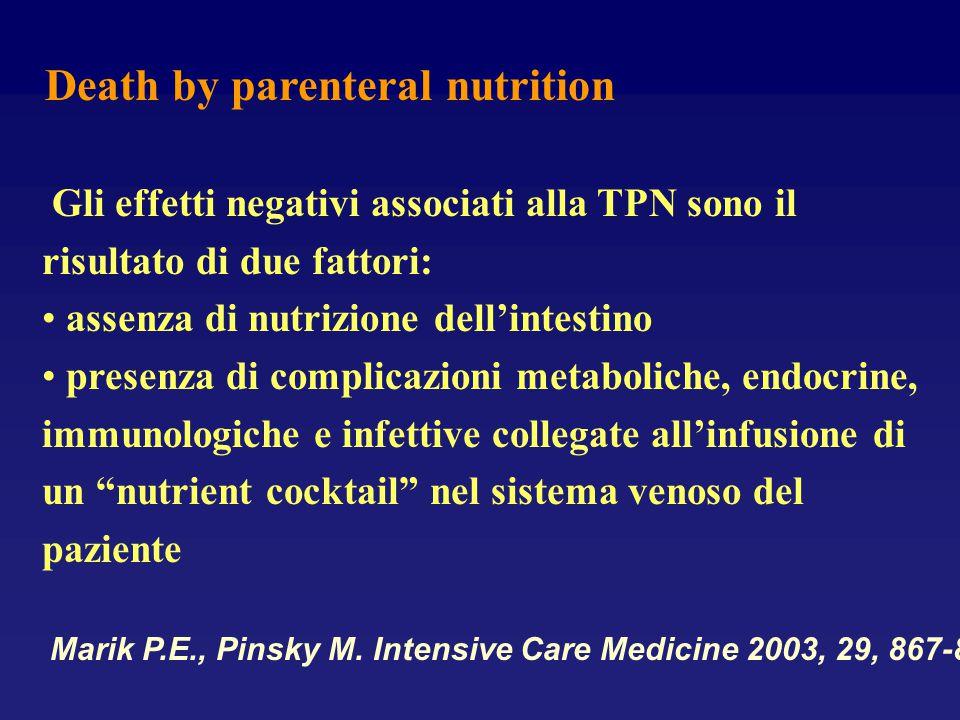 Death by parenteral nutrition Gli effetti negativi associati alla TPN sono il risultato di due fattori: assenza di nutrizione dell'intestino presenza