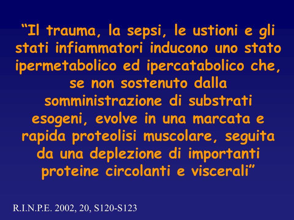 """""""Il trauma, la sepsi, le ustioni e gli stati infiammatori inducono uno stato ipermetabolico ed ipercatabolico che, se non sostenuto dalla somministraz"""