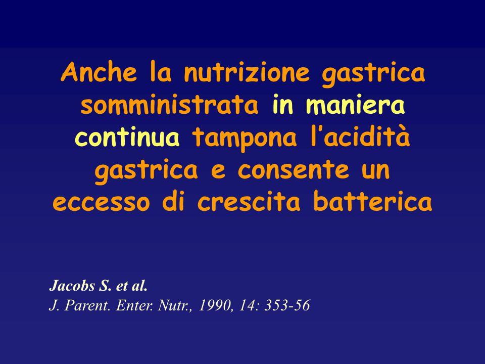 Anche la nutrizione gastrica somministrata in maniera continua tampona l'acidità gastrica e consente un eccesso di crescita batterica Jacobs S. et al.